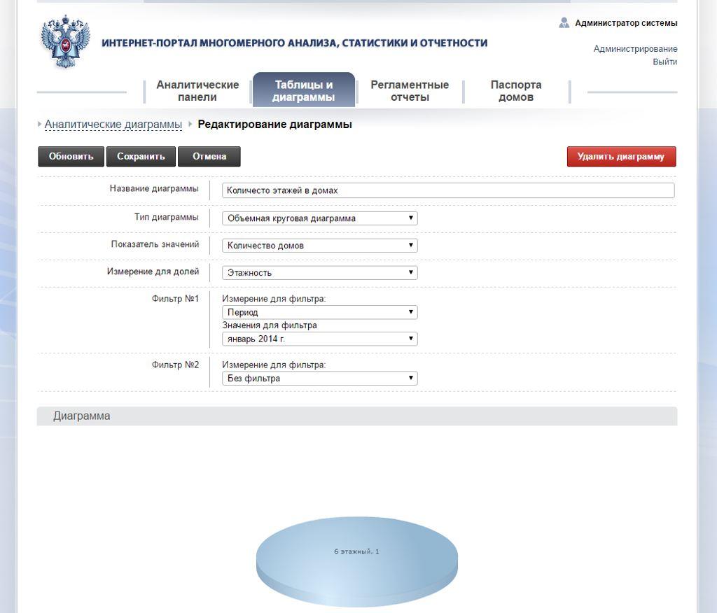 Электронные паспорта жилых домов